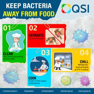 Keep bacteria away from food