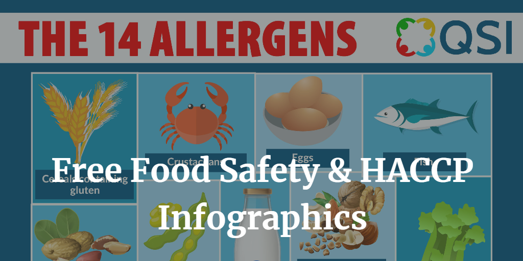Food Safety Auditing Companies